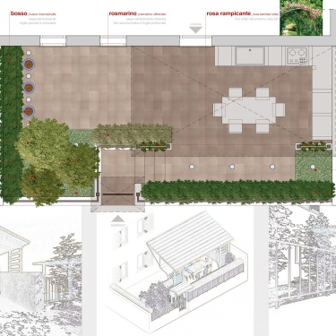 giardino franco-maturo | telese terme | bn
