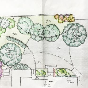 giardino scetta | castelvenere | bn