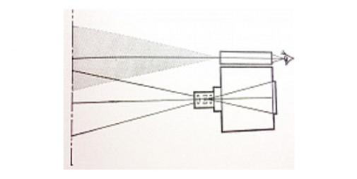 Corso base di fotografia: tecniche