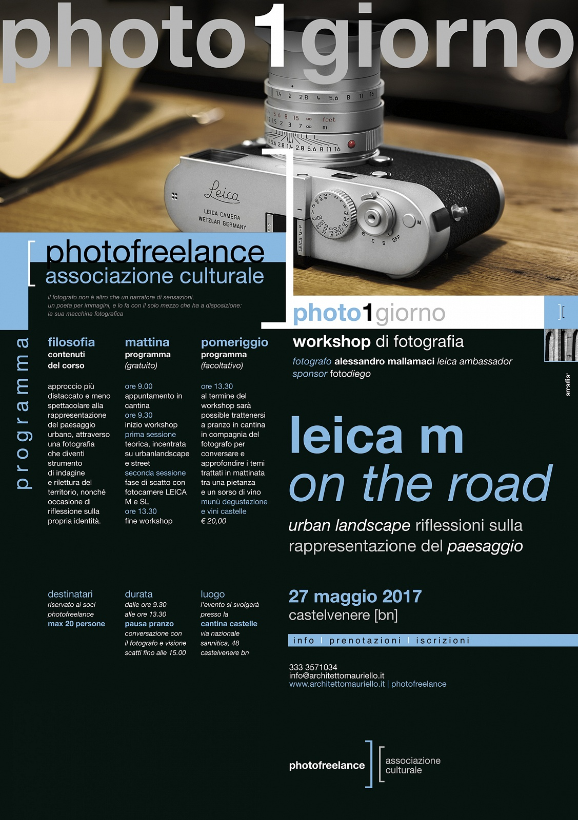leica m on the road   2017