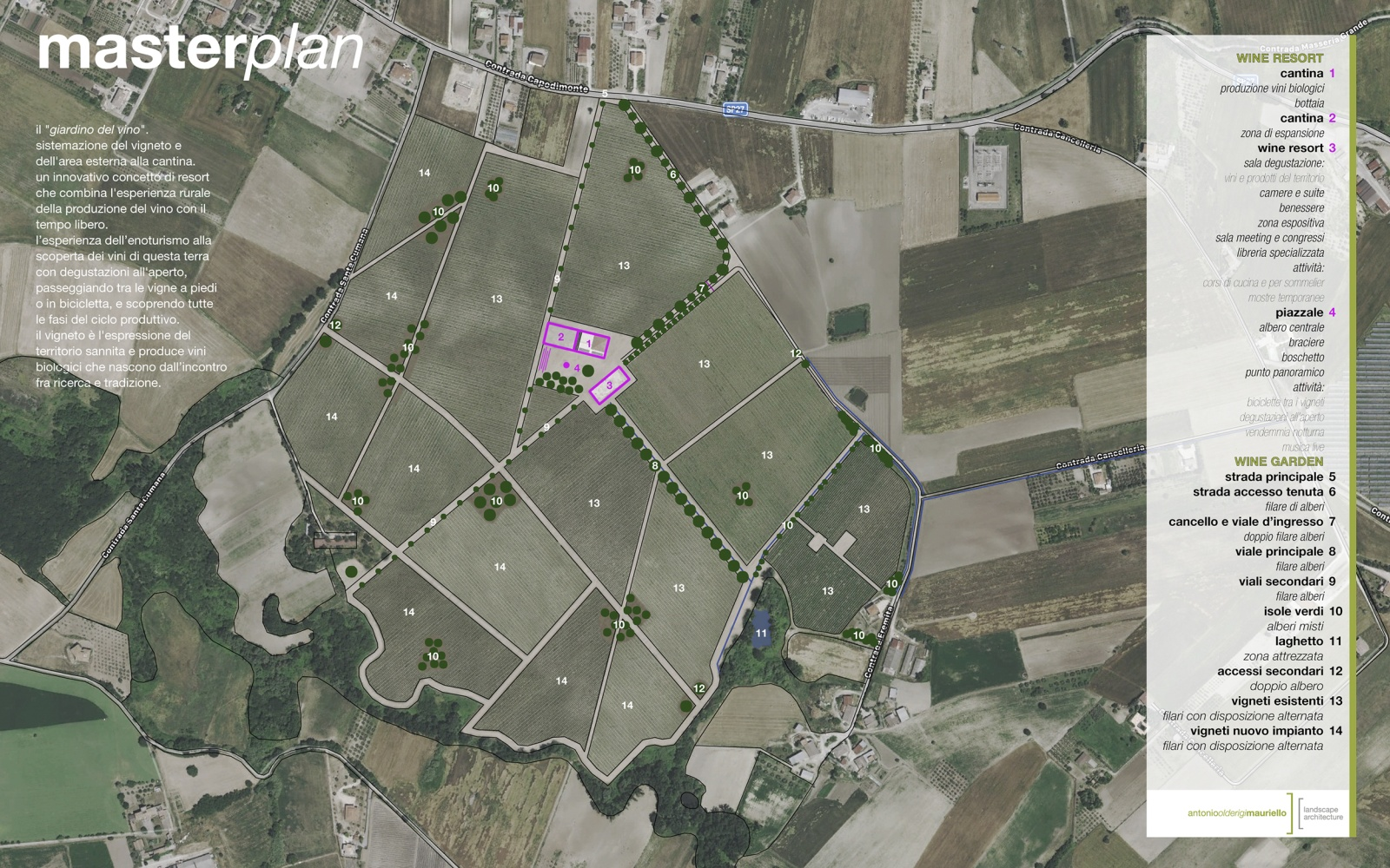 masterplan generale del progetto
